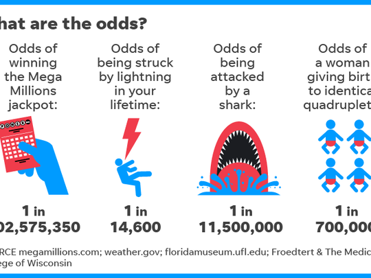 101618-mega-millions-odds