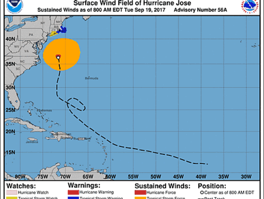 Hurricane Jose sat a few hundred miles off of the Delaware
