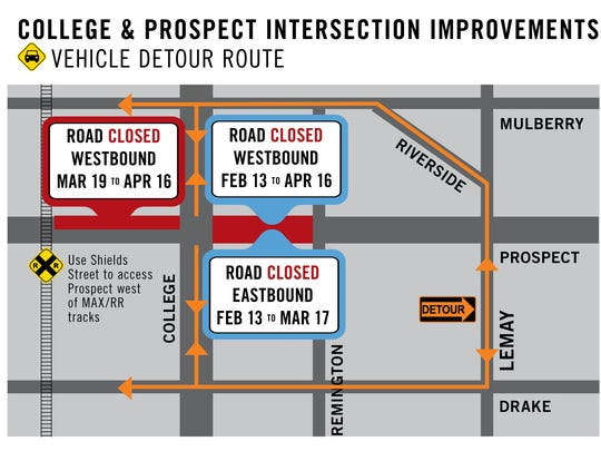 Road closure and detour information for the reconstruction