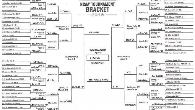 President Barack Obama's 2016 NCAA women's tournament bracket.