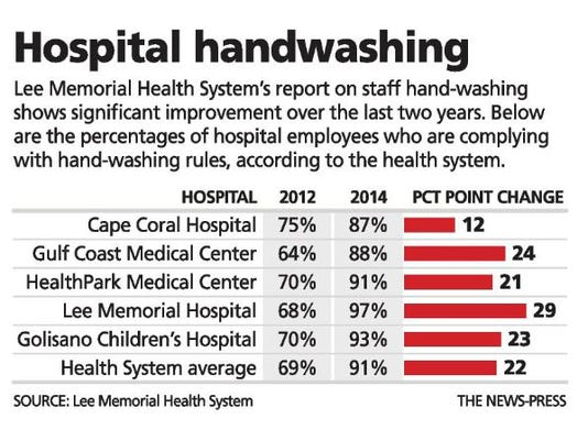 HandWashingStats.JPG