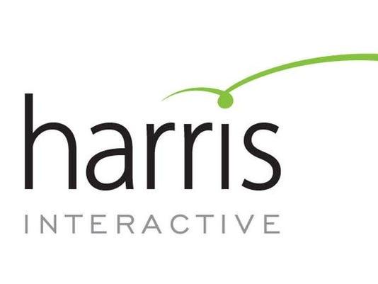 Harris Interactive logo