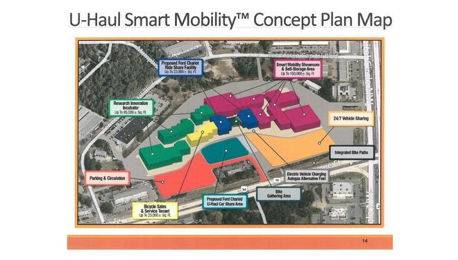 U-Haul plans to build its first Smart Mobility Center in Tallahassee.