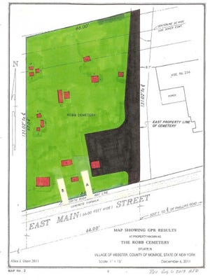 """In 2011, ground-penetrating radar was used to create this map of Robb Cemetery. The red rectangles represent """"disturbances"""" which are believed to be gravesites."""