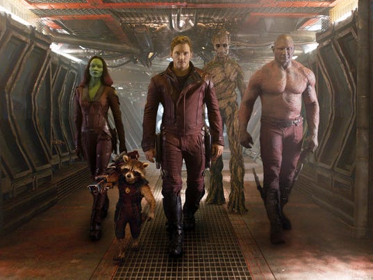 Film-Guardians of the Galaxy
