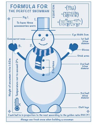 How to build the perfect snowman.