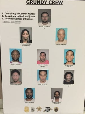 11 people face murder and racketeering charges connected to a drug trafficking ring.