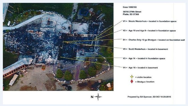 This map shows where the bodies and shotgun were found in the Westerhuis home.
