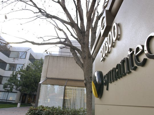 Symantec shares drop on CEO firing.