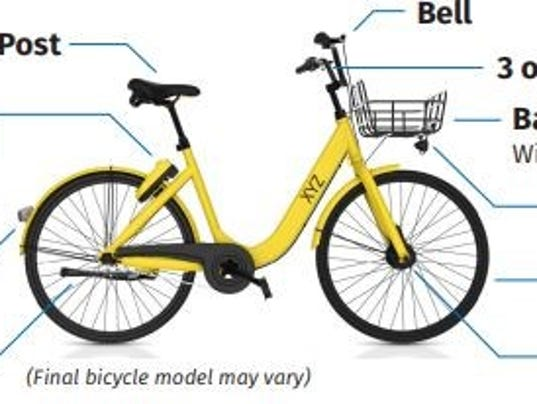 636549935515919394-bikeshare.jpg