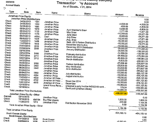 Internal documents filed in Jonathan Price's bankruptcy