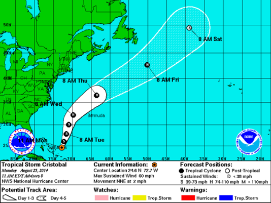 Forecast track for Tropical Storm Cristobal as of 11 a.m. Aug. 25, 2014 (Source: National Hurricane Center)
