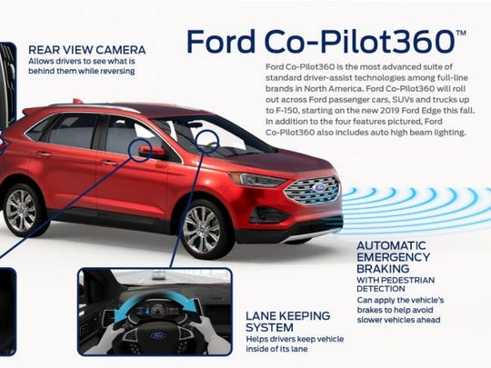 Ford's Co-Pilot360 system offers an array of driver-assist
