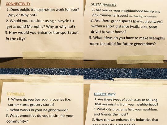 The matrix of questions citizens were asked at the first Memphis 3.0 meeting in Frayser.