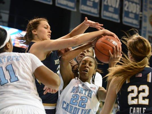 NCAA Womens Basketball: Notre Dame at North Carolina