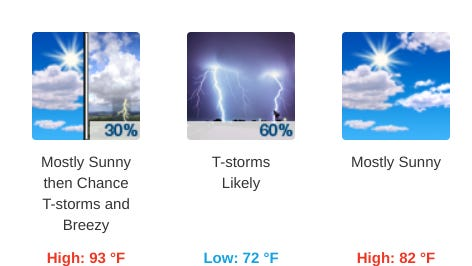 The National Weather Service forecast for Erie on Sunday.