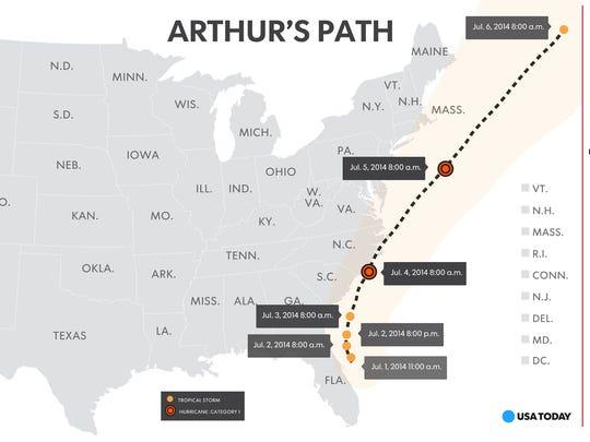 arthur-mobile