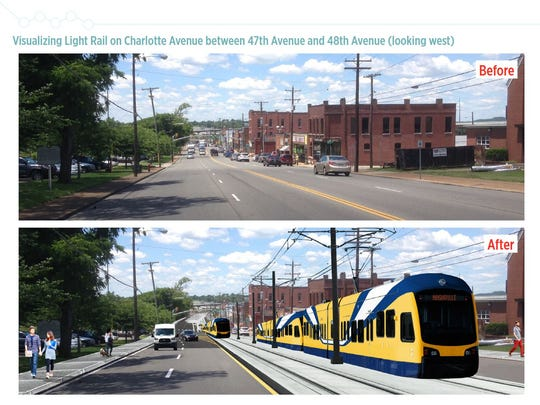 Before and after of what the Nashville light rail could look like on Charlotte Avenue between 47th Avenue and 48th Avenue looking west.