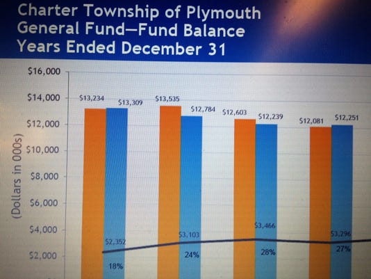 PLY twp audit.jpg