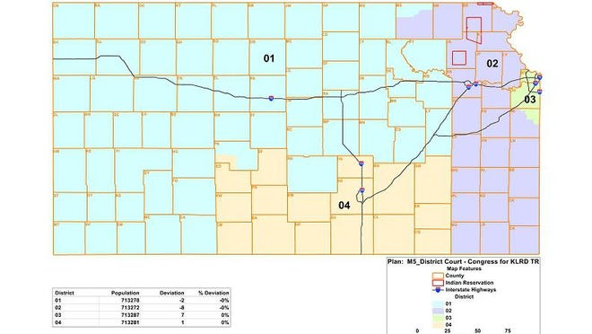 Current Kansas' congressional districts