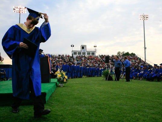 635501917534663720-graduation