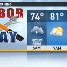 Labor Day morning forecast