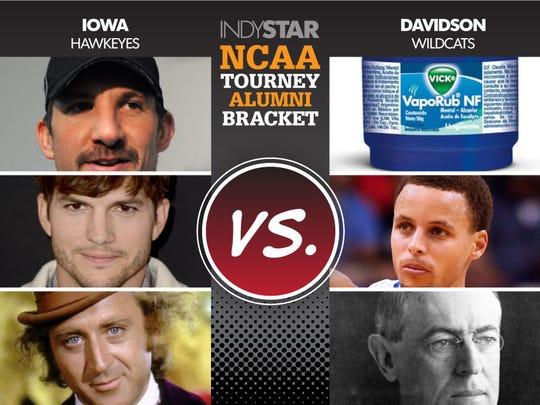 Iowa vs. Davidson