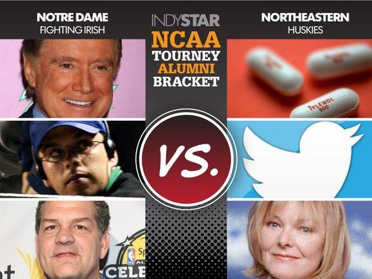 Notre Dame vs. Northeastern