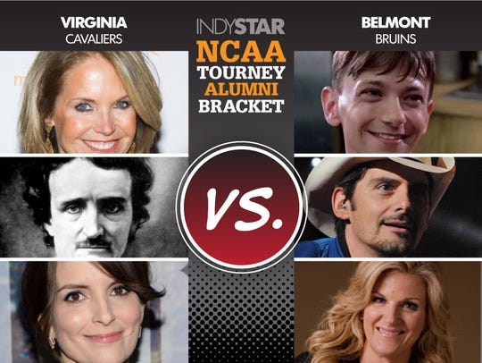 Virginia vs. Belmont