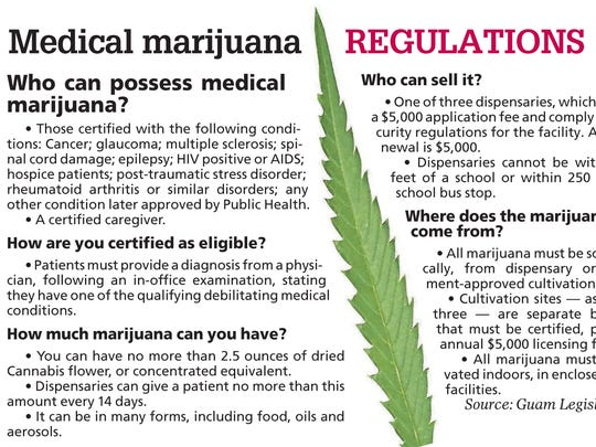 Medical marijuana regulations.