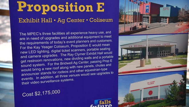 Informational posters are seen in this file photo at the Falls Future Forum. Wichita Falls is having a bond election with seven propositions totaling $131 million. If all propositions pass, the city tax rate would be about $0.86 per $100 assessed property value. The rate would still be lower than 64 cities in Texas.
