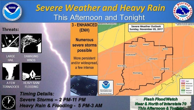 The NWS is urging residents to brace for severe weather Sunday