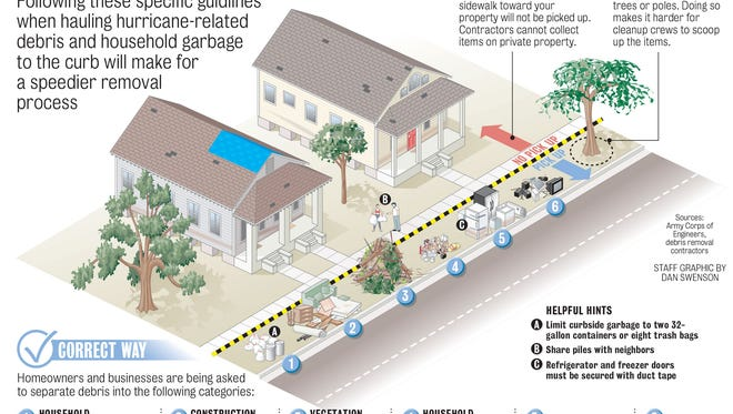 How to set out hurricane debris and garbage