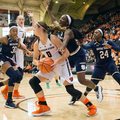 Growing pains for OSU women's basketball team