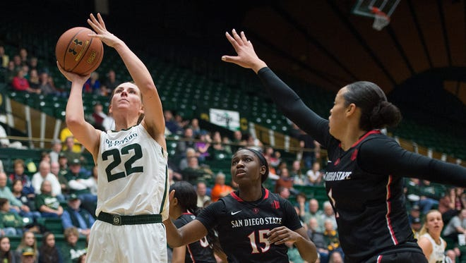 CSU forward Elin Gustavsson gets around Aztecs' defense to attempt a shot against San Diego State on Saturday at Moby Arena. Gustavsson had 32 points and led the Rams to a 60-43 victory.