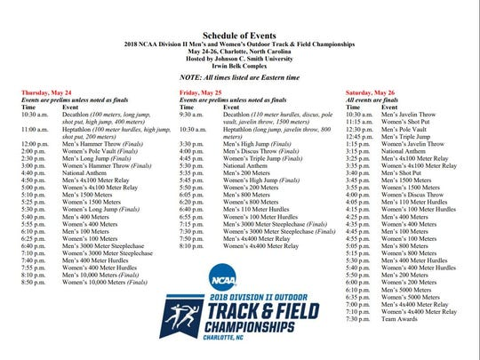 Schedule of events for NCAA Division II Track and Field Championships May 24-26 in Charlotte, North Carolina