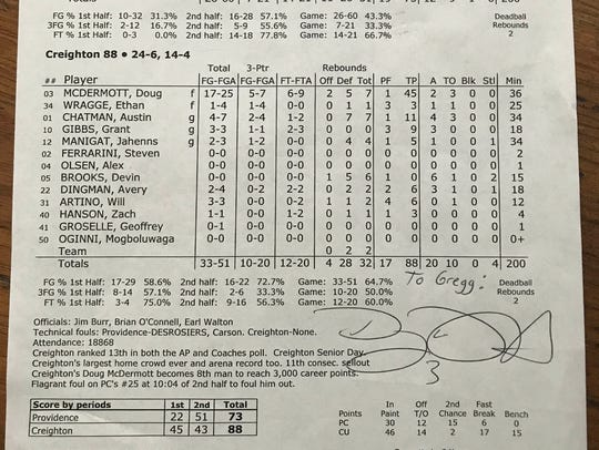 Signed box score from Doug McDermott's 45-point performance