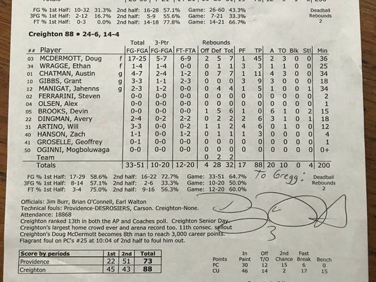 Signed box score from Doug McDermott's 45-point performance vs. Providence in 2014.