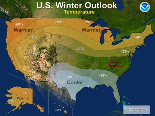 The National Climate Prediction Center Outlook for winter temperatures. Percentages indicate confidence in temperature probabilities.