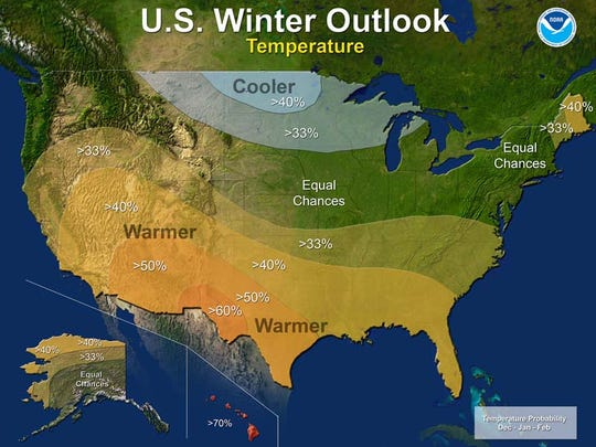 Outlook for winter temperatures in the U.S.