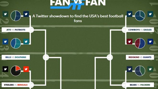 NFL fans contest