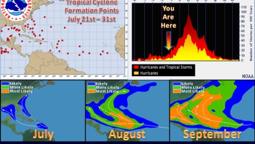Tropical cyclone climatology from July 21-31