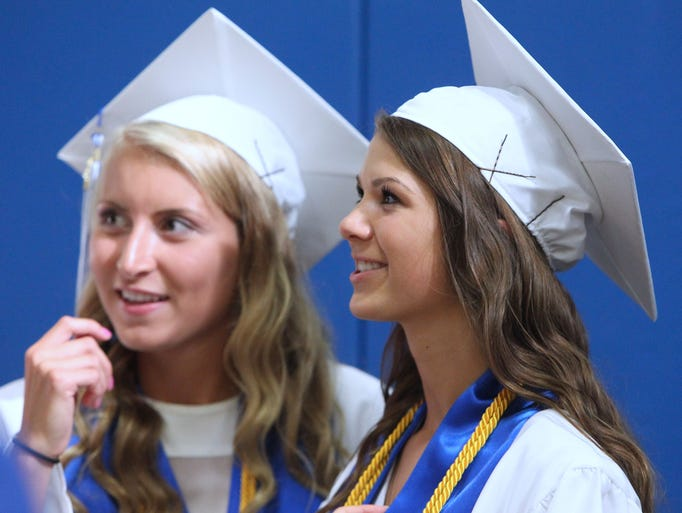 how to get ready for high school graduation