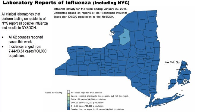 This map from the NYS Department of Health's weekly flu report shows every county in the state except Lewis had at least 10 cases of the flu per 100,000 residents in the week ending Jan. 20 alone.