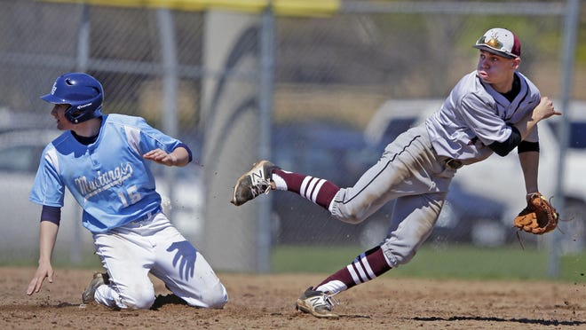 Cory Diedrick of Little Chute is out at second as Colten Schild of Fox Valley Lutheran throws to first during a game last season.