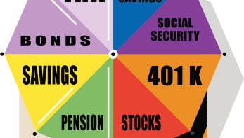 Retirement plans usually are off limits to creditors, though not all inherited IRAs.