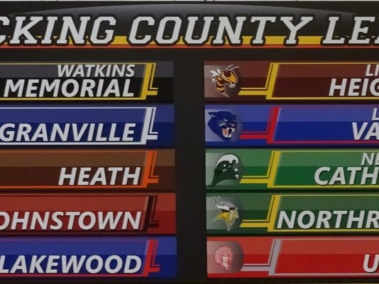 NEW Licking County League banner