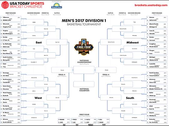NCAA Men's Basketball Tournament Bracket