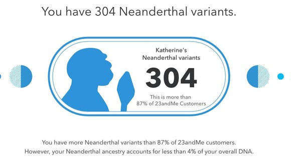 How many Neanderthal variants I have.
