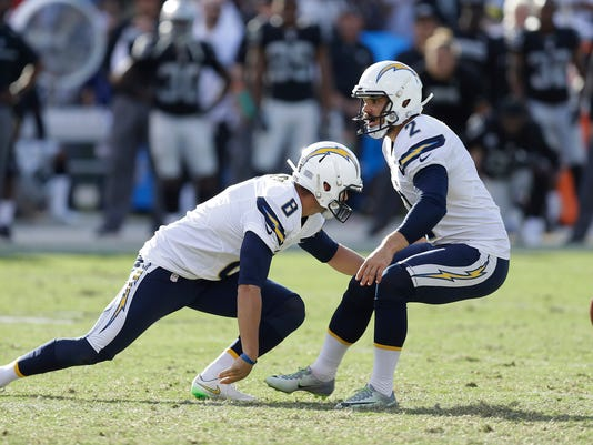 San Diego Chargers punter Drew Kaser, left, tries to retrieve the ball on a field goal attempt next to kicker Josh Lambo (2) during the second half of an NFL football game against the Oakland Raiders in Oakland, Calif., Sunday, Oct. 9, 2016. (AP Photo/Ben Margot)